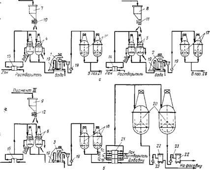 Производство эмалей